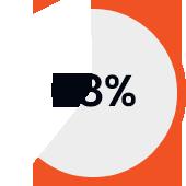 Brand-Monitoring-Icon